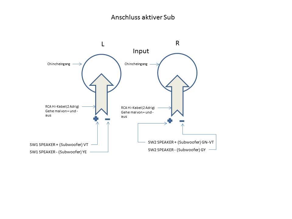Niedlich 7 Adriges Kabelstrang Diagramm Zeitgenössisch - Elektrische ...
