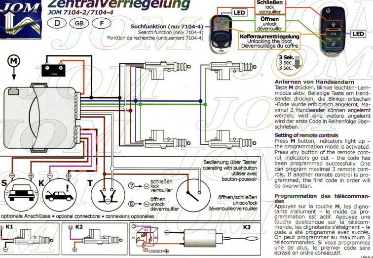 VW Polo: Funkfernbedienung nachrüsten