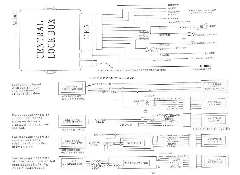 Escort 7 (Bj. 95-00) GAA/GAL/AAL/ABL - Funk ZV Einbau | Seite 2
