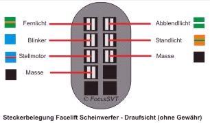 Erfreut Auto Scheinwerfer Schaltplan Galerie - Die Besten ...