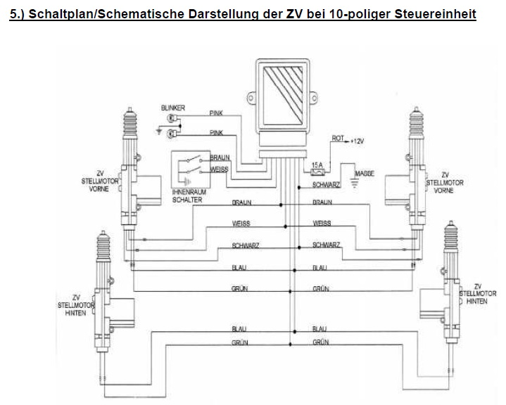 Escort 7 (Bj. 95-00) GAA/GAL/AAL/ABL - Funk ZV Einbau   Seite 5