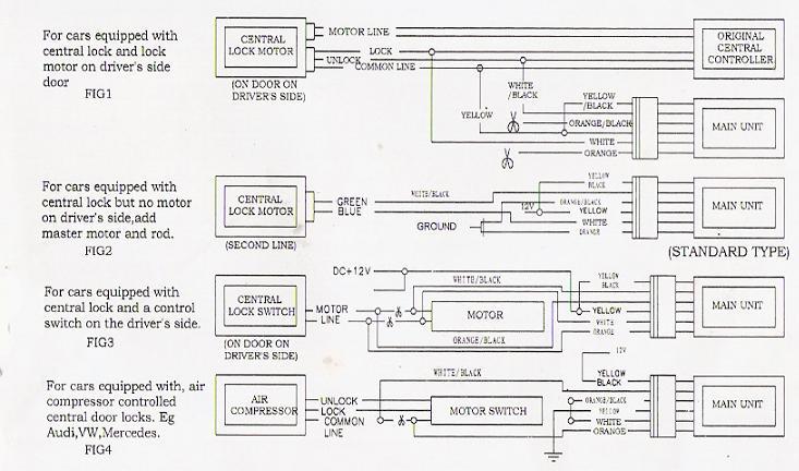 Nett Ford Mondeo Schaltplan Fotos - Die Besten Elektrischen ...