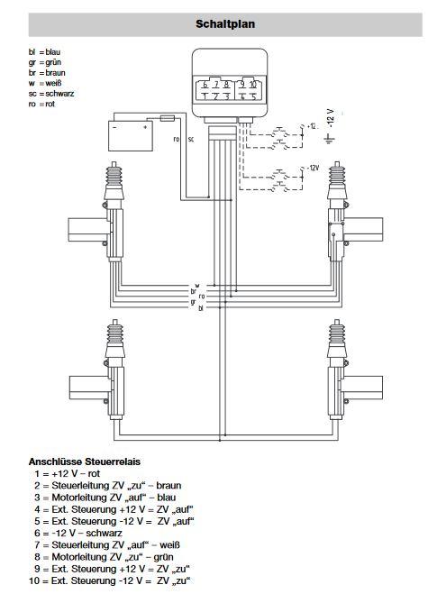 Pinbelegung Fiesta ZV Motor